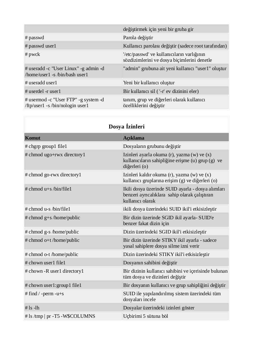 Ceviri komutlari.pdf-sayfa5.jpg