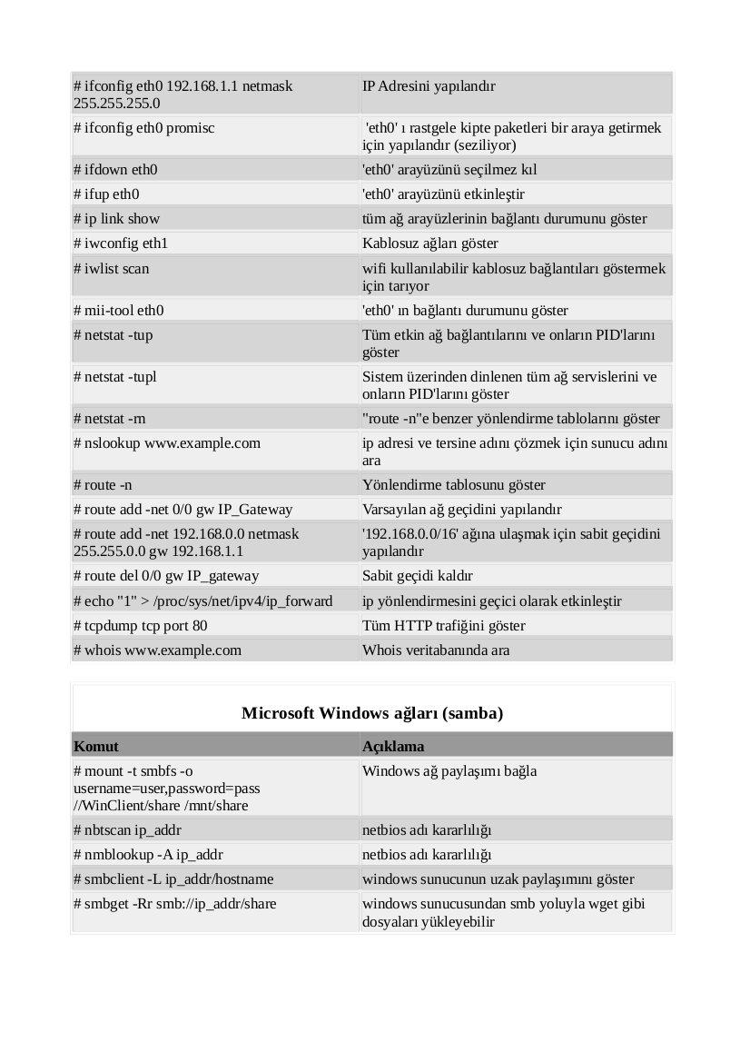 Ceviri komutlari.pdf-sayfa14.jpg
