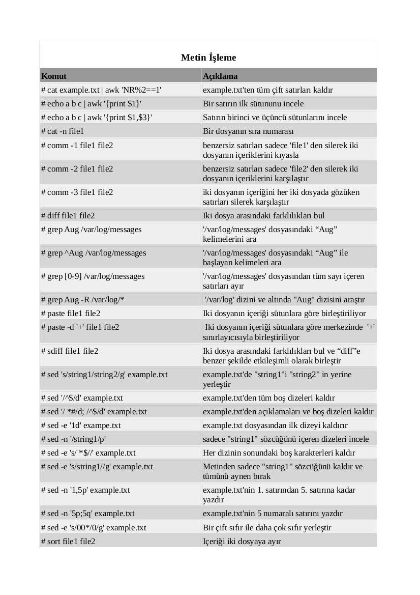 Ceviri komutlari.pdf-sayfa10.jpg